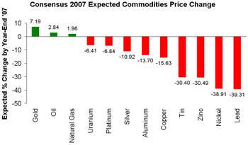 Commodities1_2