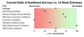 Confidence_polls_1