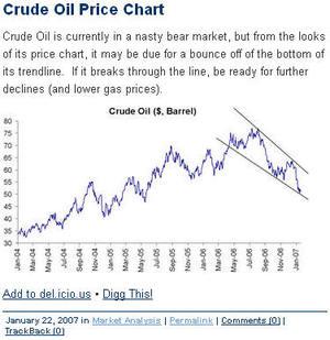 Crude122