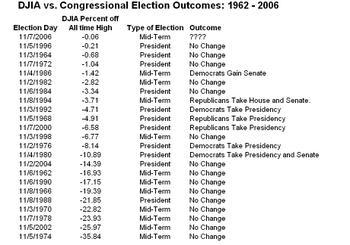 Election_outcomes