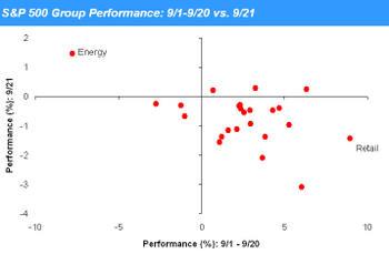 Groups_0901_0920_vs_0921