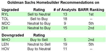 Homebuilder_1