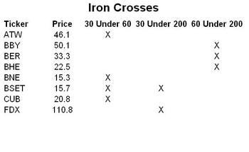 Iron_crosses