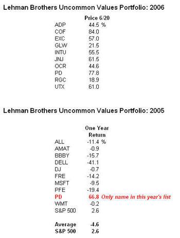 Lehman_uncommon