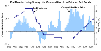 Net_commodities_2