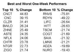 Oneweek1027_1