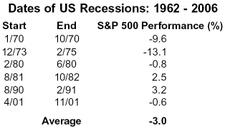 Recession08_1