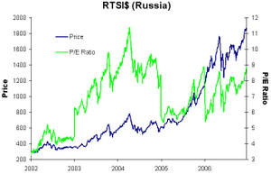 Russiape