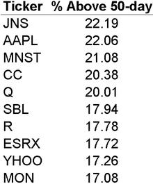 Stocks_ob_4