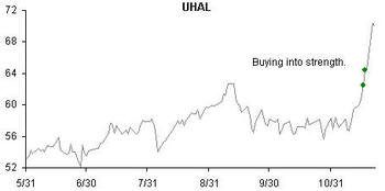 Uhal112305