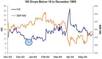 Vix19932