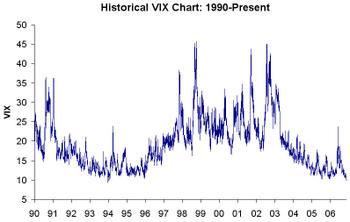 Vixhistorical